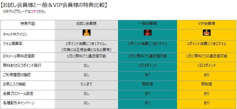 DXLIVE会員ステージ表