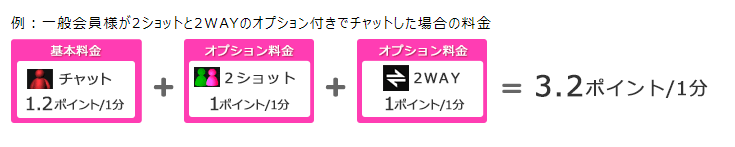DXLIVE オプション例