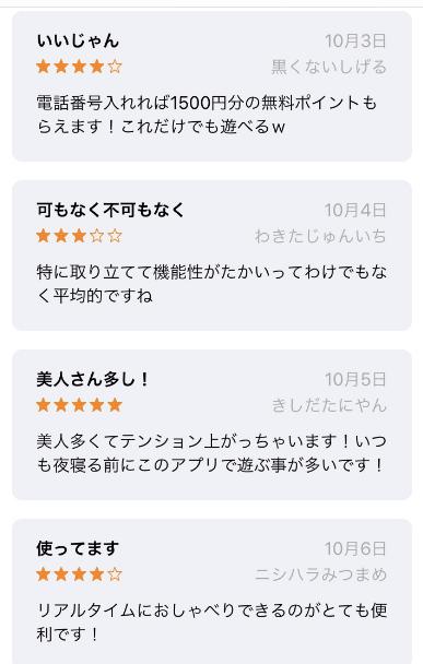 フェイティ 口コミ・評判・評価