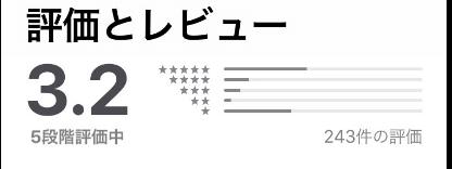 ズートーク レビュー評価 iPhone